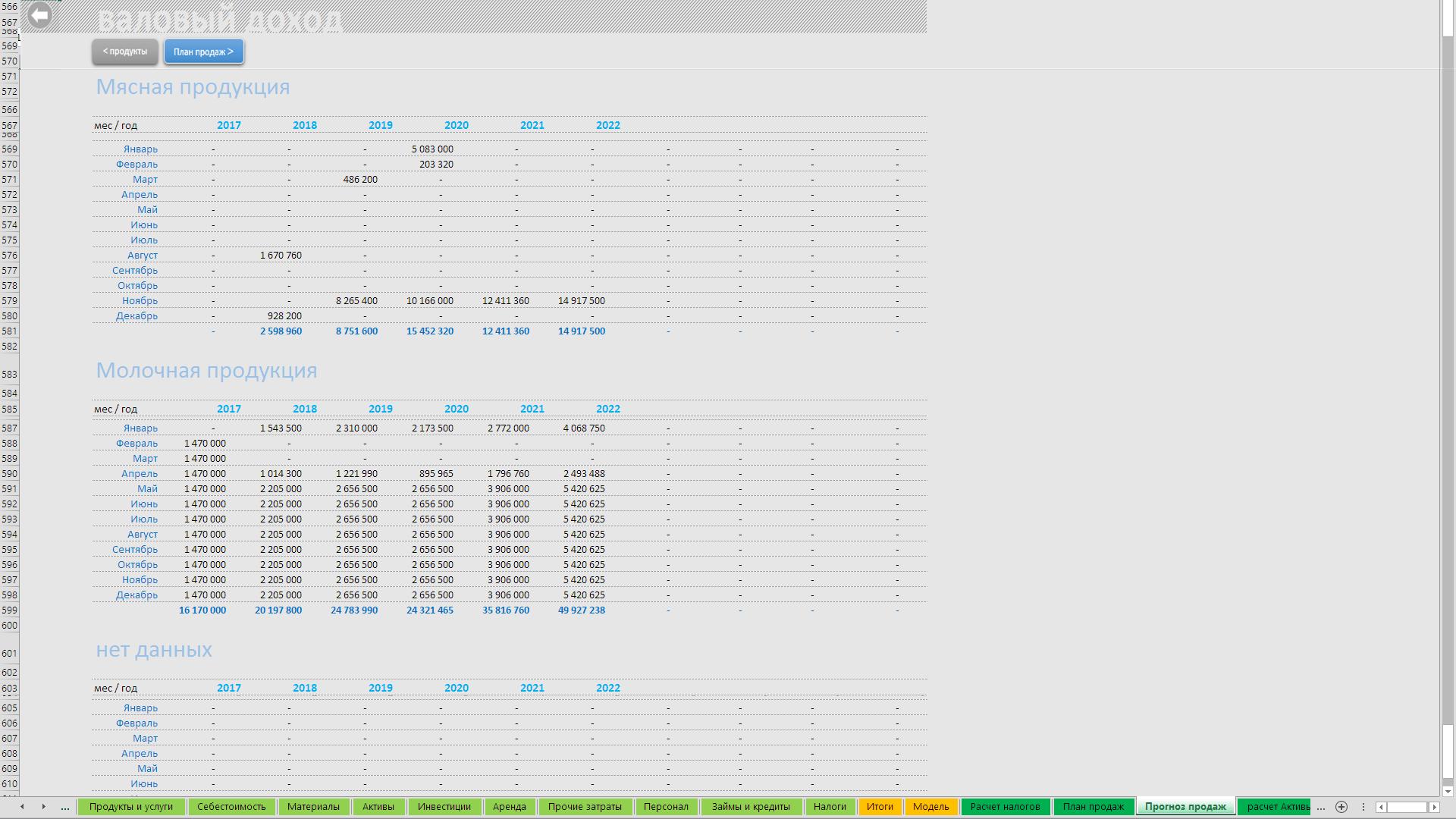 интеграция продаж с шаблоном фин. модели
